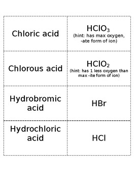 Acids and Bases Naming Card - Game