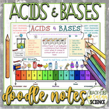Acids and Bases Squiggle Sheets & Understanding Checkpoint