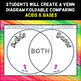 Acids and Bases {Venn Diagram Foldable} - Great for INBs!