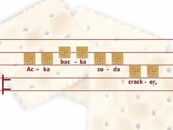Acka Backa: a rhythm and melody PowerPoint
