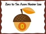 Acorn Number Line - Zero to Ten