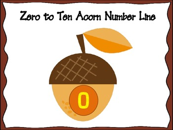 Acorn Number Line - Zero to Ten
