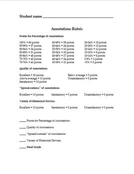 Across Five Aprils Annotation Guide and Student-led Discussion Bundle