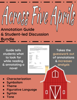 Across Five Aprils Annotation Guide and Student-led Discus