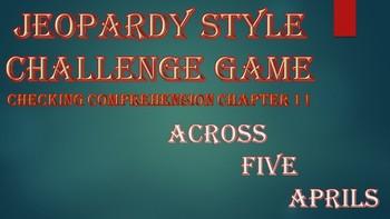 Across Five Aprils Jeopardy Style Chapter 11