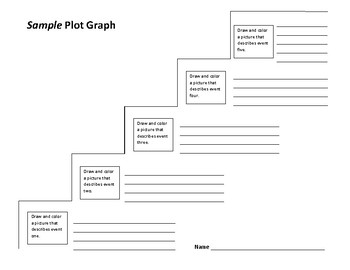 Across Five Aprils Plot Graph - Irene Hunt