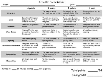 Acrostic Poem rubric