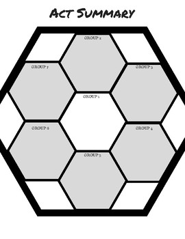 Act Summary/Scene Summary Jigsaw
