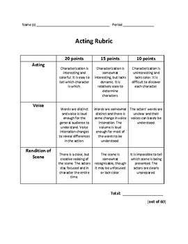 Acting Rubric