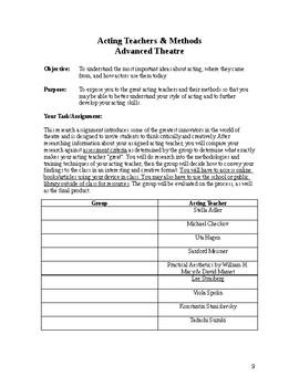 Acting Teachers & Methods