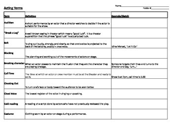 Acting Terms Chart- Teacher key