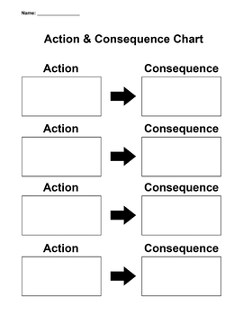 Action & Consequence Chart