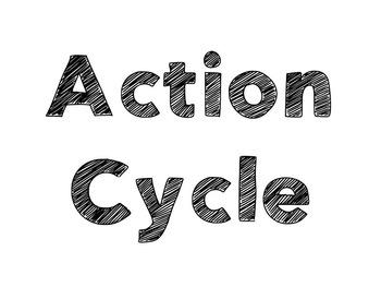 Action Cycle- Art, Green Border, IB PYP