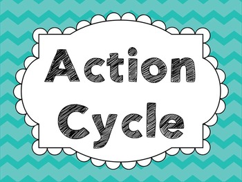 Action Cycle- Art, Turquoise Chevron, IB PYP