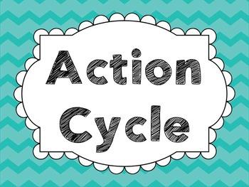 Action Cycle- Turquoise Chevron