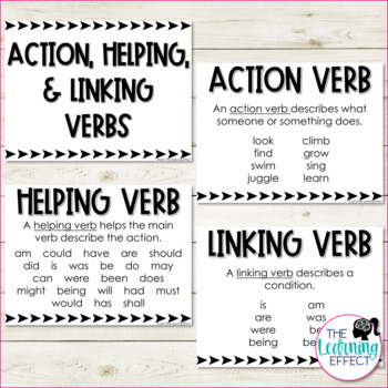 Verb Posters: Action, Helping, and Linking   FREE
