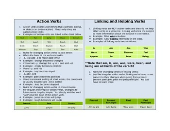 Action, Linking and Helping Verb Rules Review Reference Ca