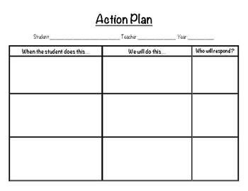Action Plan for Severe Behavior