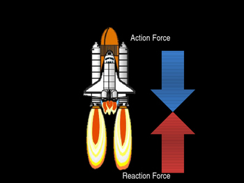 Action Reaction Companion Power Point to Miniature Rockets