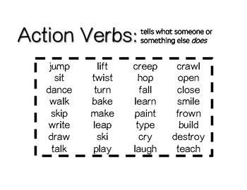 Action Verb Word List by Ainsley Hill | Teachers Pay Teachers