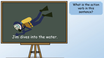 Action Verbs - PowerPoint Lesson