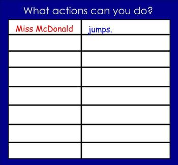 Action Verbs SMARTBoard Lesson (Reading Street: An Egg is an Egg Grammar Lesson)