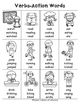 Action Words Anchor Chart