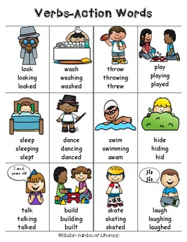 action words anchor chart by kinder garden of literacy tpt