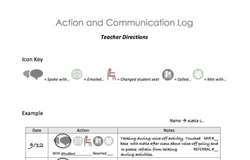 Action and Communication Log