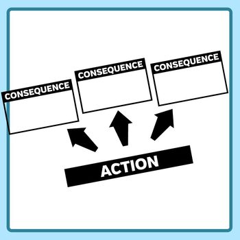 Actions and Consequences Graphic Organizer / Blank Templates Clip Art Set