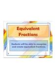 ActivInspire Equivalent Fractions Flipchart