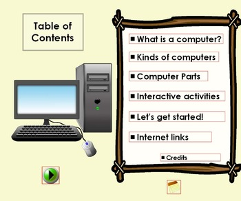 ActivInspire Flipchart Parts of a Computer Flipchart and Printables
