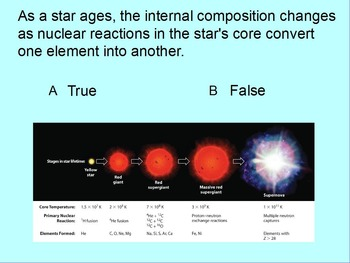 Activinspire unit vii lesson ii iii review stellar temperature activinspire unit vii lesson ii iii review stellar temperature hr diagrams ccuart Choice Image
