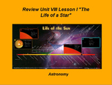 "ActivInspire Unit VIII Lesson I Review ""Life of a Star"""