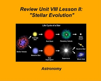 "ActivInspire Unit VIII Lesson II Review ""Stellar Evolution"""
