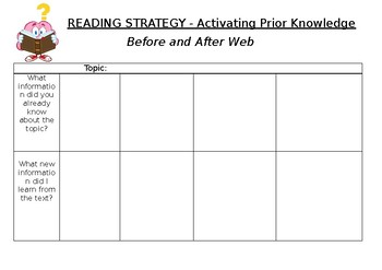 Activate Prior Knowledge Anchor Charts