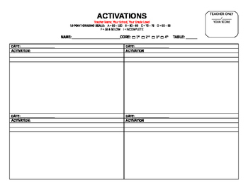 Activations Log