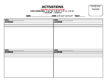 Activations Log