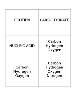 Activator: Mini Sort Organic Compounds