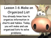Activboard or Whiteboard Lesson: Make an Organized List