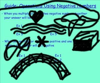 Active Assessment Task - Integers