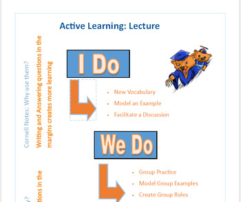 Active Learning Graphic
