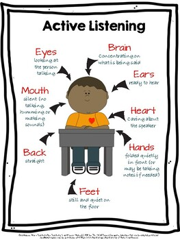Active Listening Anchor Chart/Notebook page