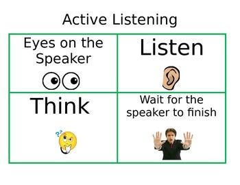 Active Listening Chart
