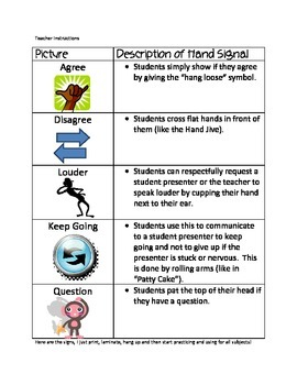 Active Listening Hand Signals for Student Responses