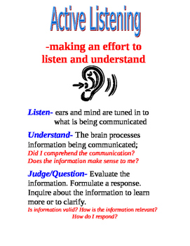 Active Listening Poster