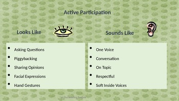 Active Listening and Participation and Discussion Etiquette PowerPoint