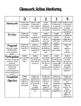 Active Monitoring Sheet & Rubric