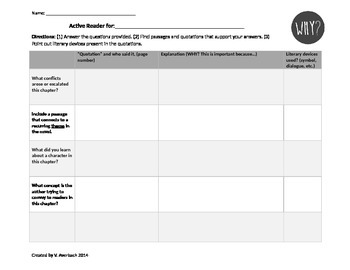 Better Student Analysis with Active Reader: NO PREP (editable)