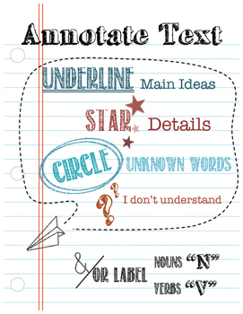 Active Reading Annotation Chart